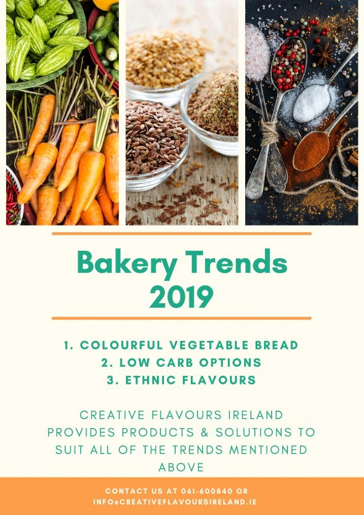 Bakery Trends in 2019 | Creative Flavours Ireland
